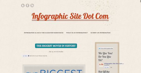 infographic site