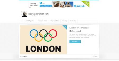 infographics maze