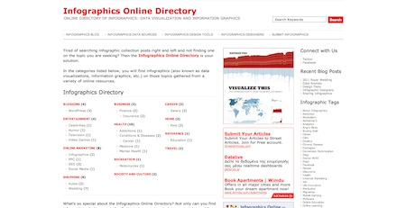 infographics online
