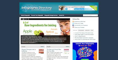 infographix directory