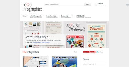 love infographics