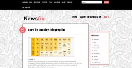 newsfix